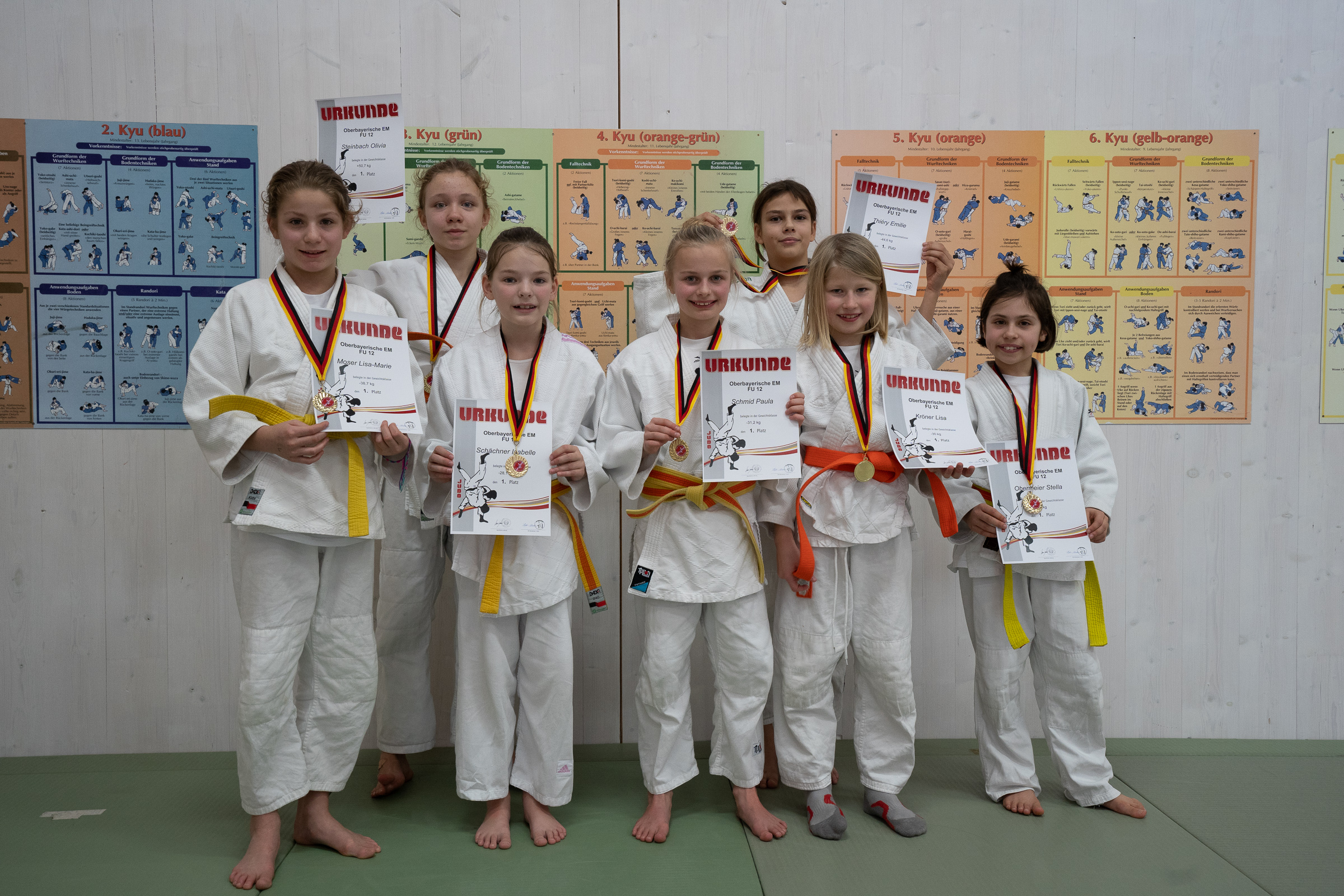 Oberbayerische Einzelmeisterschaft FU12